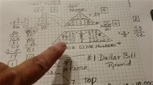 Numerologist Career Resources and Information Online for