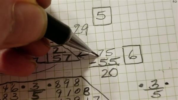 My Numerology Chart Resources and Information Online for
